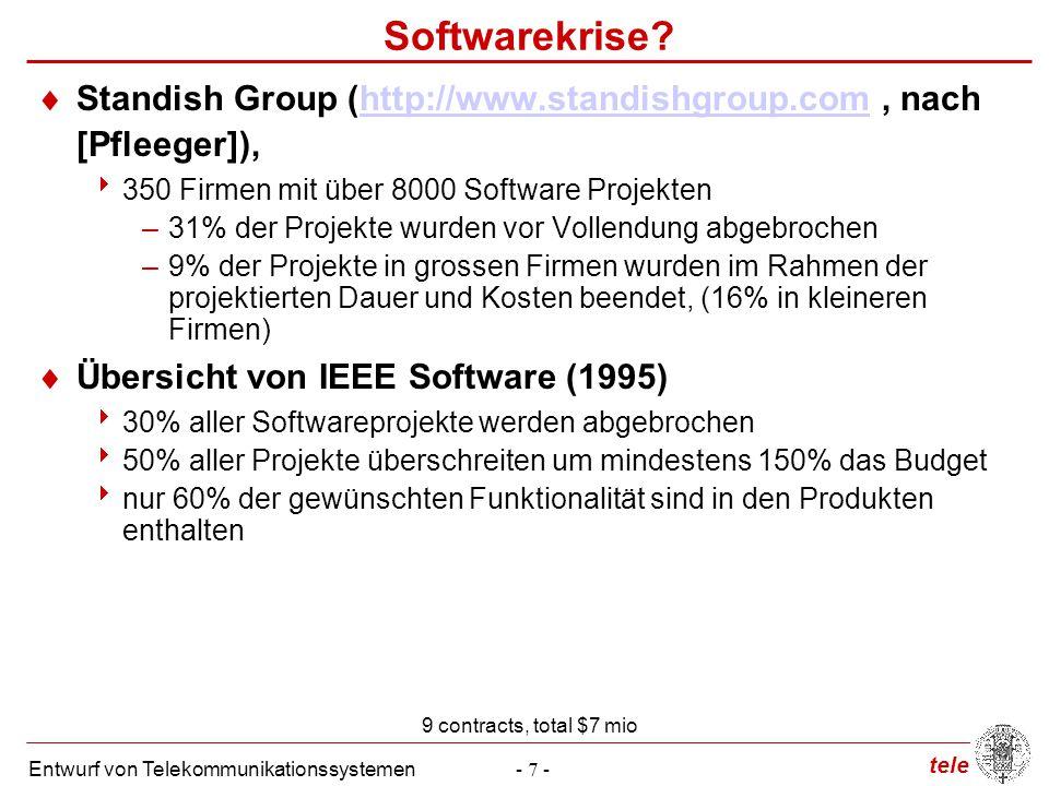 Softwarekrise Standish Group (http://www.standishgroup.com , nach [Pfleeger]), 350 Firmen mit über 8000 Software Projekten.